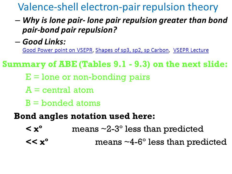 9.6: Multiple Bonds Draw Lewis structures.