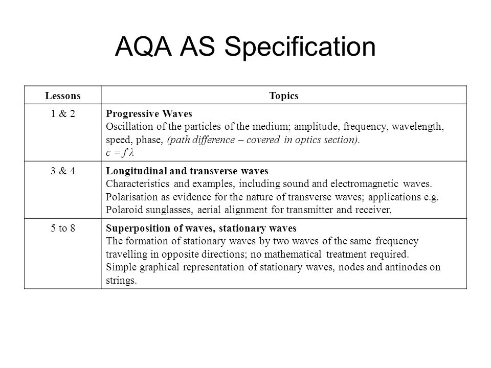 AQA AS Specification LessonsTopics 1 & 2Progressive Waves Oscillation of the particles of the medium; amplitude, frequency, wavelength, speed, phase, (path difference – covered in optics section).