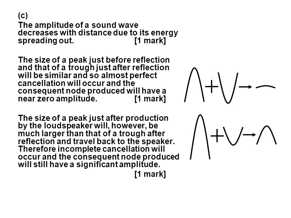 (c) The amplitude of a sound wave decreases with distance due to its energy spreading out.