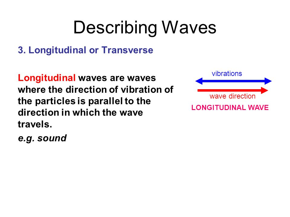 Describing Waves 3.