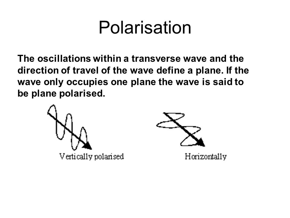 Polarisation The oscillations within a transverse wave and the direction of travel of the wave define a plane.