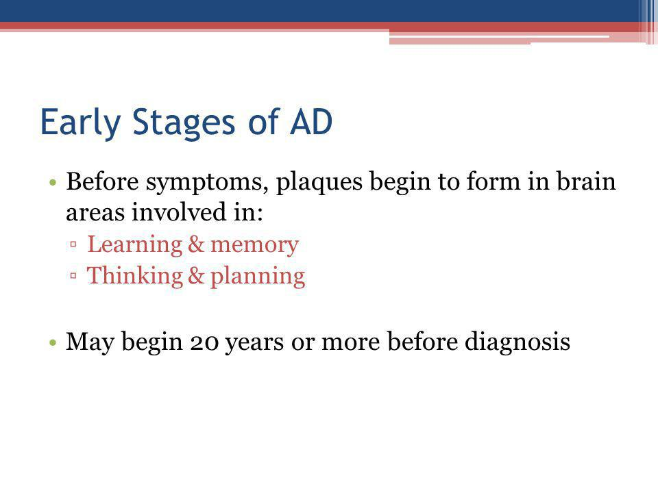 Early Stages of AD Before symptoms, plaques begin to form in brain areas involved in: ▫Learning & memory ▫Thinking & planning May begin 20 years or mo
