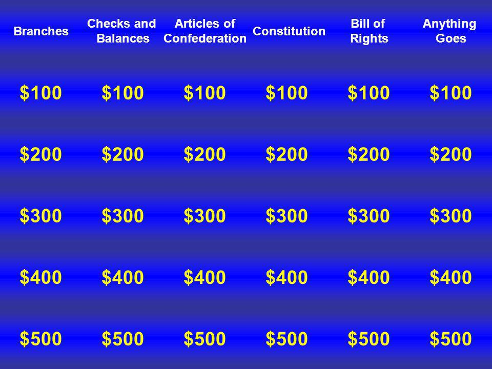 Which branch gets to interpret the laws made by the legislative branch?
