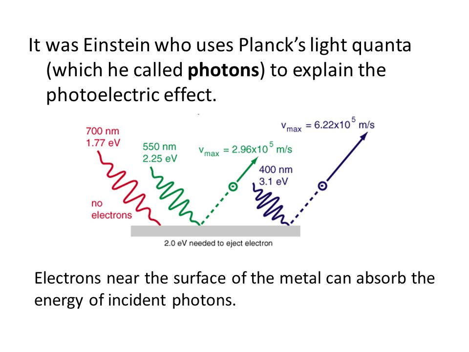 It was Einstein who uses Planck's light quanta (which he called photons) to explain the photoelectric effect. Electrons near the surface of the metal