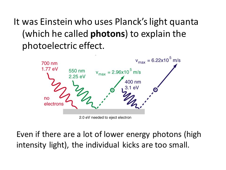 It was Einstein who uses Planck's light quanta (which he called photons) to explain the photoelectric effect. Even if there are a lot of lower energy
