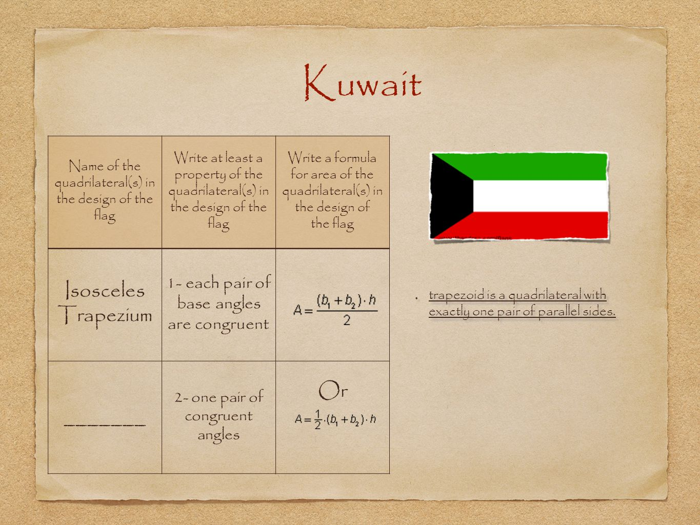 Kuwait Name of the quadrilateral(s) in the design of the flag Write at least a property of the quadrilateral(s) in the design of the flag Write a form