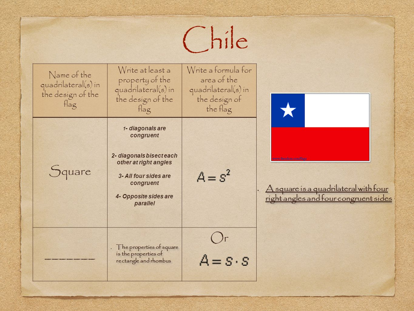 Chile Name of the quadrilateral(s) in the design of the flag Write at least a property of the quadrilateral(s) in the design of the flag Write a formu
