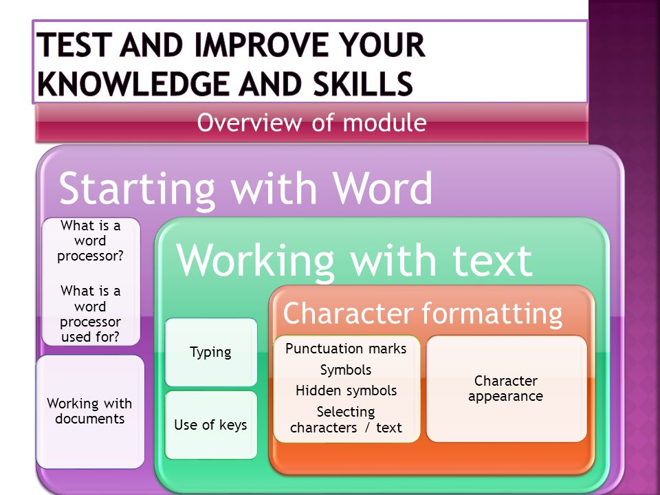Overview of module Starting with Word What is a word processor.