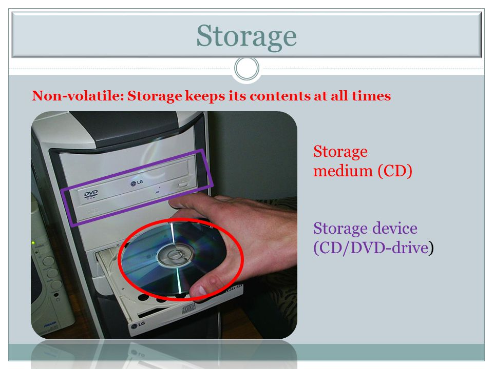 Storage device (CD/DVD-drive) Storage medium (CD) Non-volatile: Storage keeps its contents at all times Storage