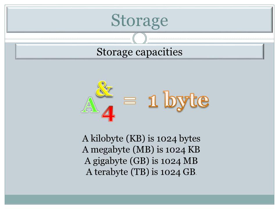 Storage capacities A kilobyte (KB) is 1024 bytes A megabyte (MB) is 1024 KB A gigabyte (GB) is 1024 MB A terabyte (TB) is 1024 GB. Storage