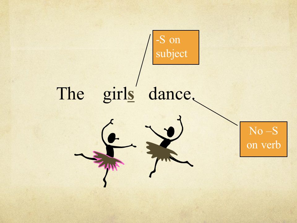 The girls dance. -S on subject No –S on verb