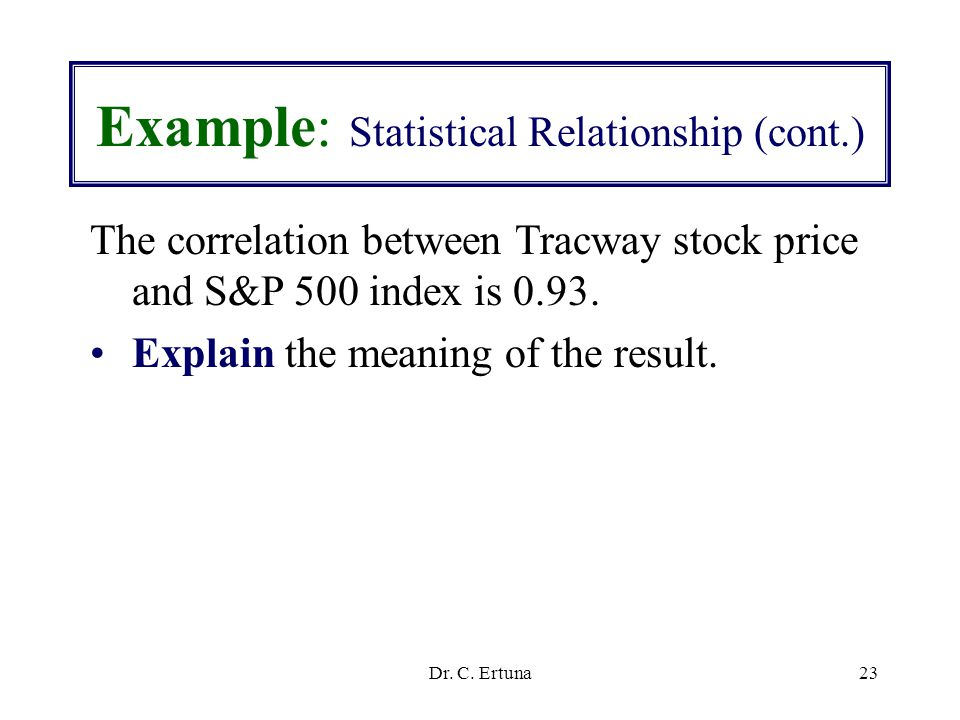 Dr. C. Ertuna22 Example: Statistical Relationship (cont.) Data: St-CE-Ch02-x1-Examples-Slide 60