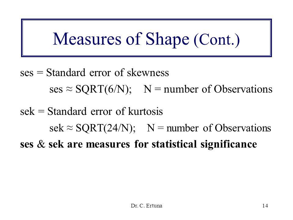 Dr. C. Ertuna13 Example: Measure of C. T.