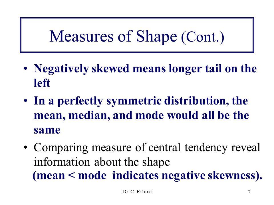 Dr. C. Ertuna6 Measures of Shape (Cont.)