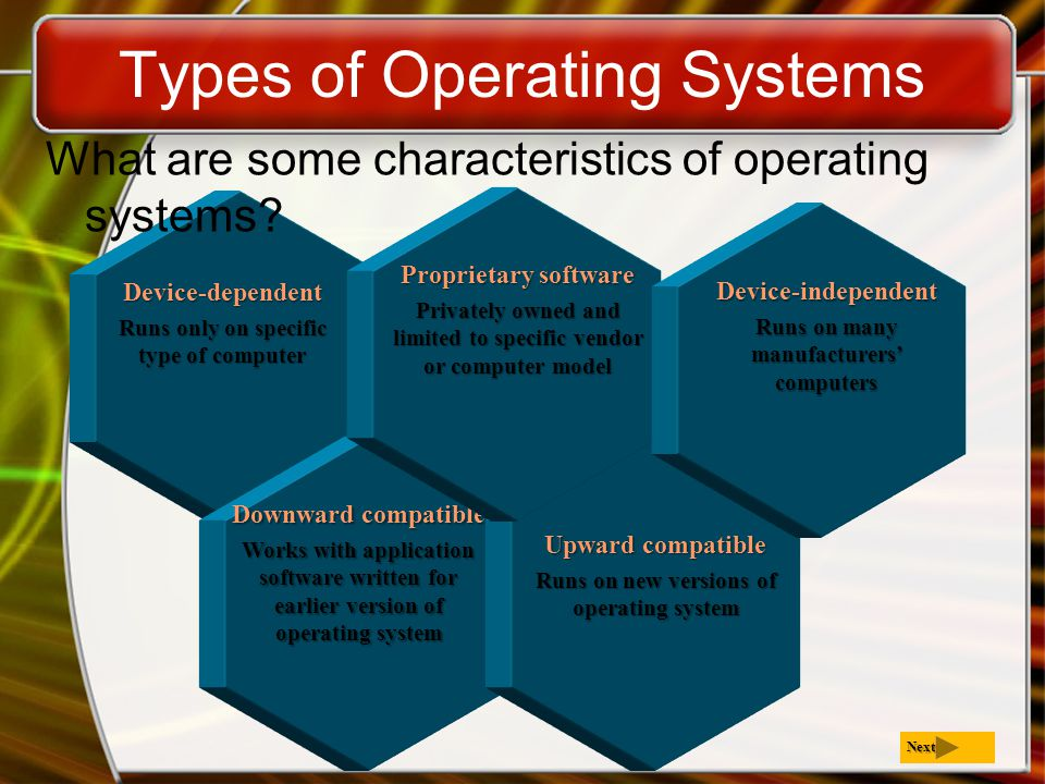 Device-dependent Runs only on specific type of computer Types of Operating Systems What are some characteristics of operating systems.