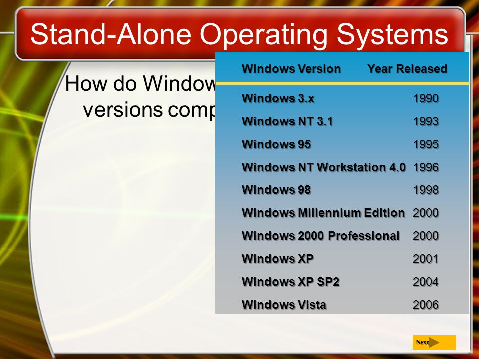 Stand-Alone Operating Systems How do Windows versions compare.