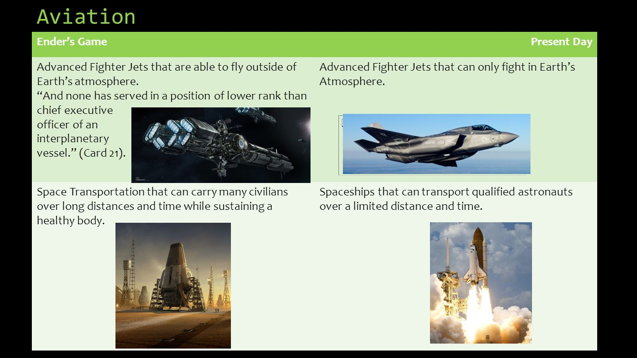 Ender's GamePresent Day Advanced Fighter Jets that are able to fly outside of Earth's atmosphere.
