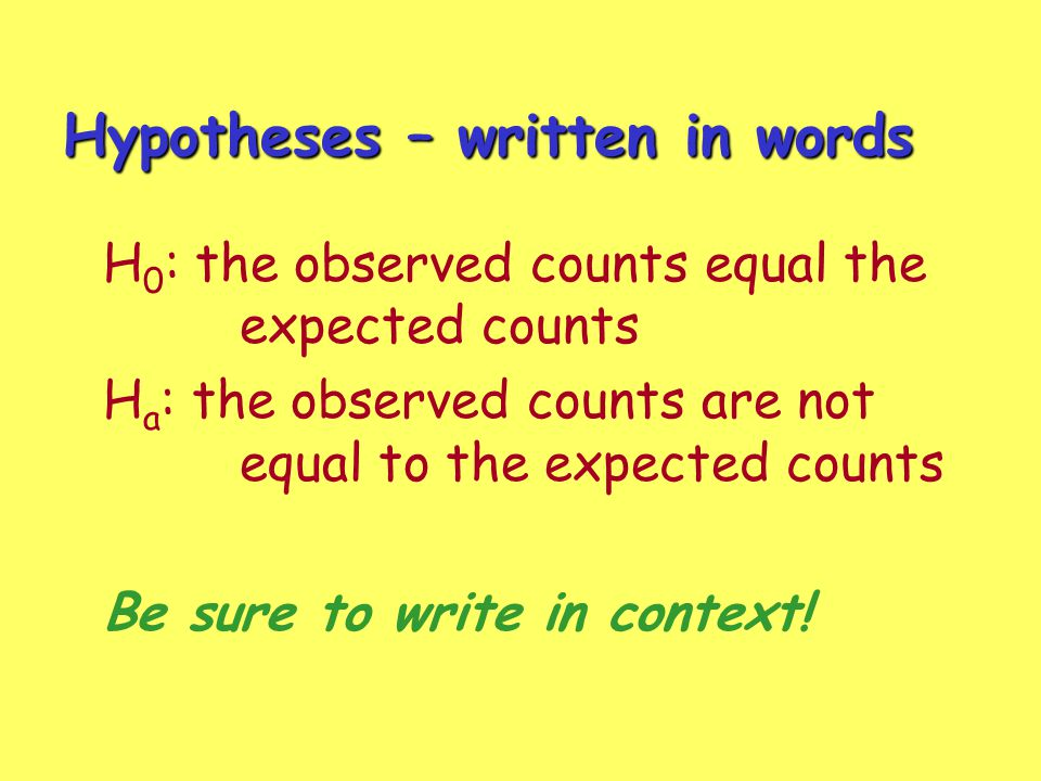 Hypotheses – written in words H 0 : the observed counts equal the expected counts H a : the observed counts are not equal to the expected counts Be su