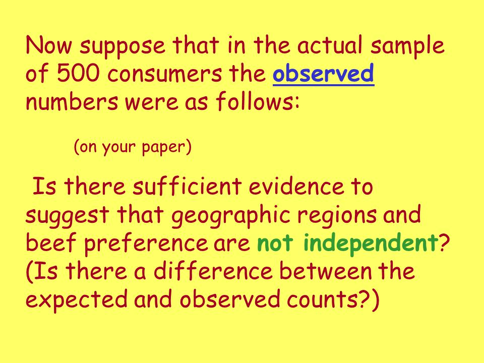 Now suppose that in the actual sample of 500 consumers the observed numbers were as follows: (on your paper) Is there sufficient evidence to suggest t