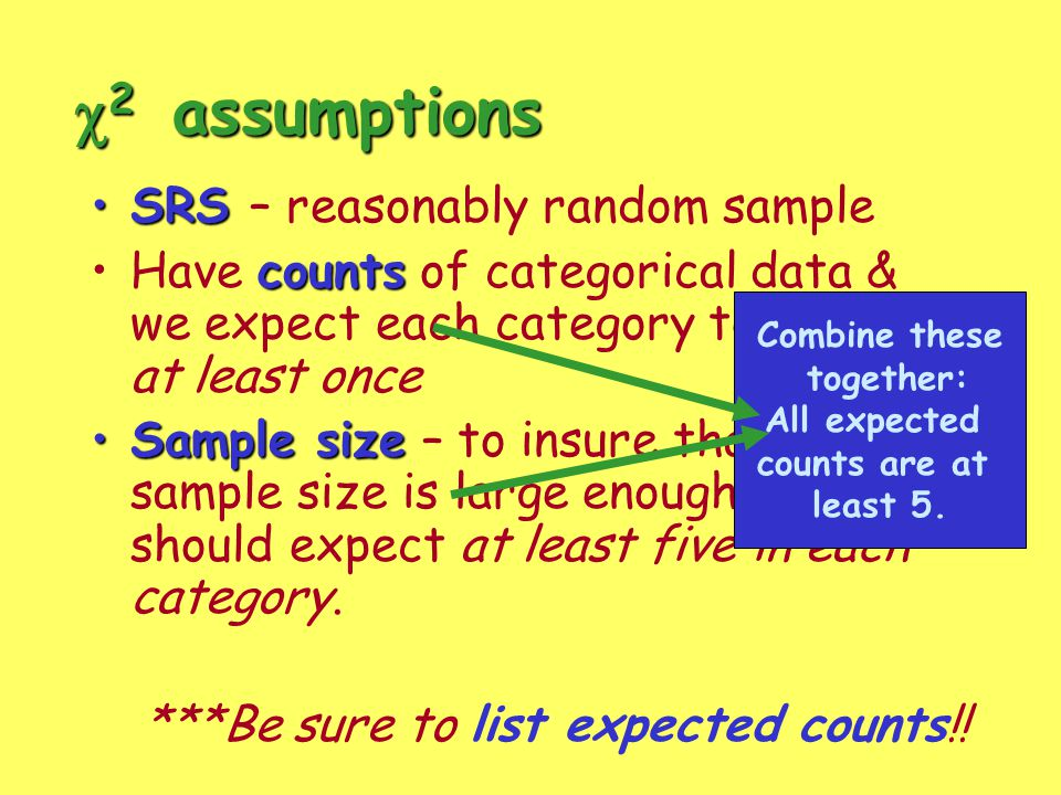  2 assumptions SRSSRS – reasonably random sample countsHave counts of categorical data & we expect each category to happen at least once Sample sizeS