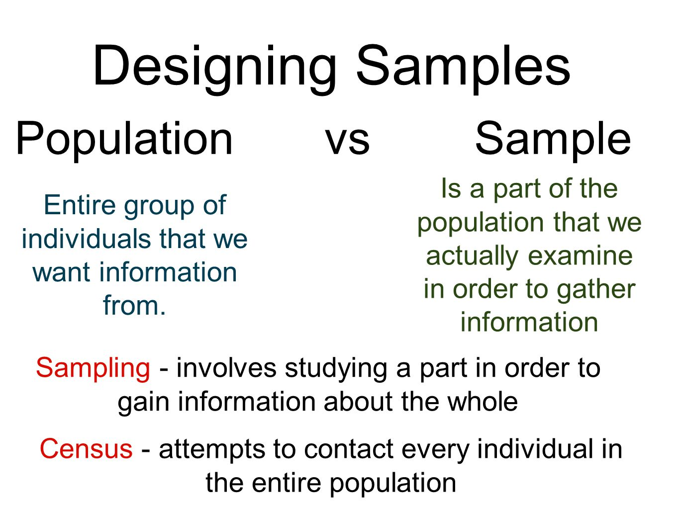 Designing Samples Population vs Sample Is a part of the population that we actually examine in order to gather information Entire group of individuals