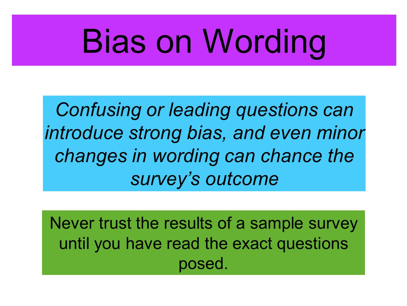 Bias on Wording Confusing or leading questions can introduce strong bias, and even minor changes in wording can chance the survey's outcome Never trus