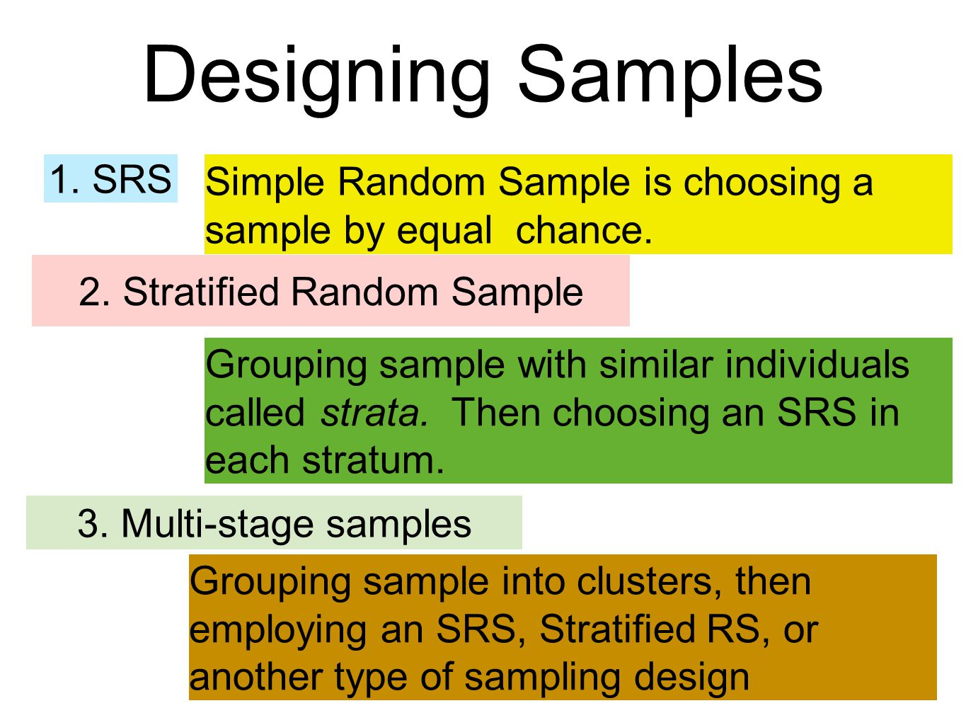 Designing Samples 1. SRS Simple Random Sample is choosing a sample by equal chance. 2. Stratified Random Sample Grouping sample with similar individua