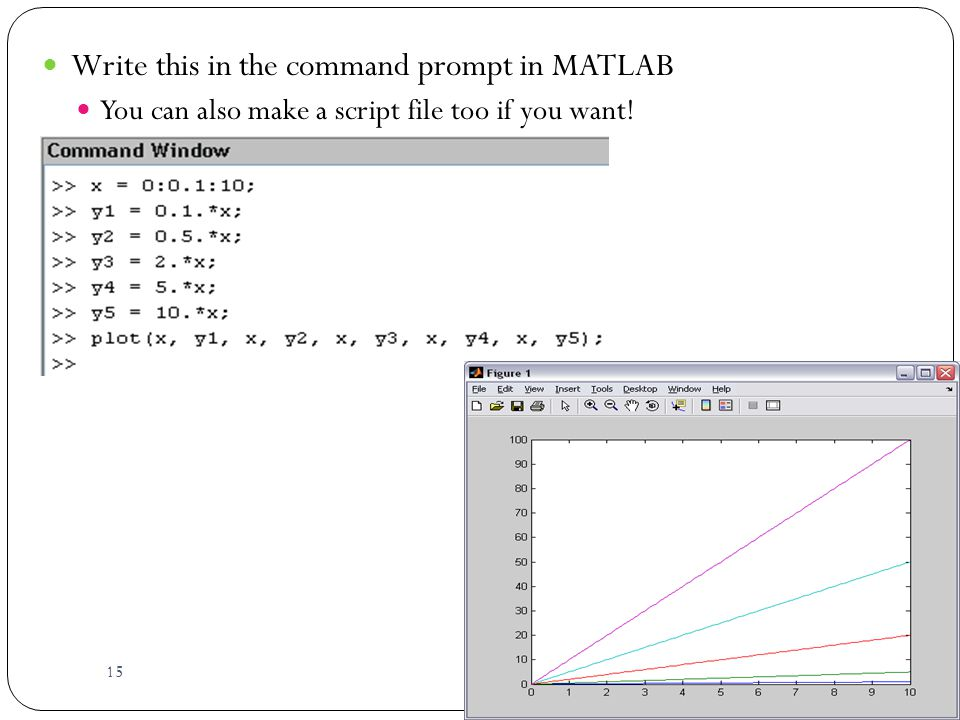 15 Write this in the command prompt in MATLAB You can also make a script file too if you want!