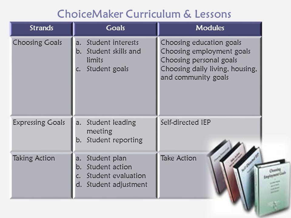 StrandsGoalsModules Choosing Goalsa.Student interests b.Student skills and limits c.Student goals Choosing education goals Choosing employment goals C