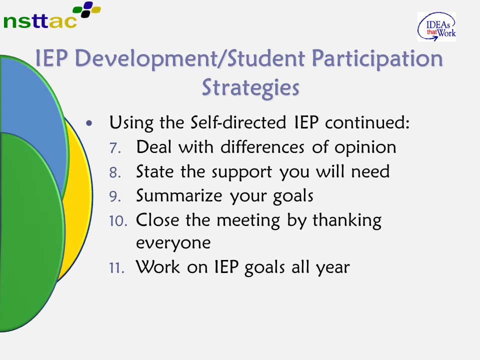 IEP Development/Student Participation Strategies Using the Self-directed IEP continued: 7. Deal with differences of opinion 8. State the support you w