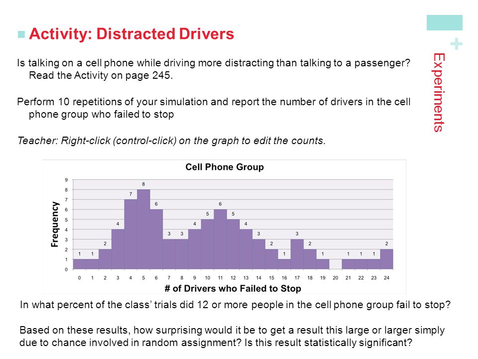 + Experiments Activity: Distracted Drivers Is talking on a cell phone while driving more distracting than talking to a passenger? Read the Activity on