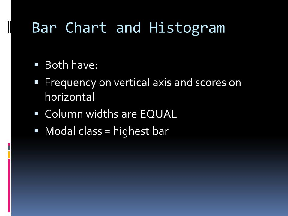 Bar Chart and Histogram  Both have:  Frequency on vertical axis and scores on horizontal  Column widths are EQUAL  Modal class = highest bar