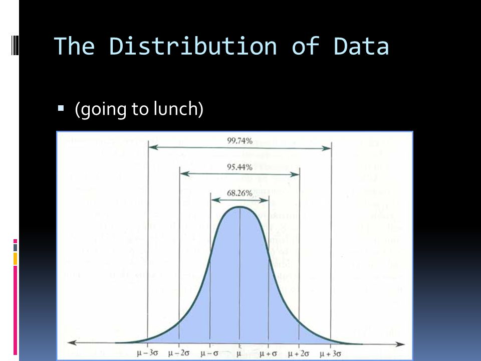The Distribution of Data  (going to lunch)