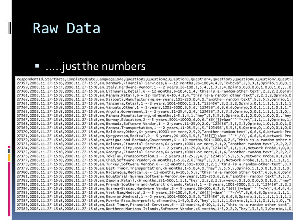 Raw Data .....just the numbers