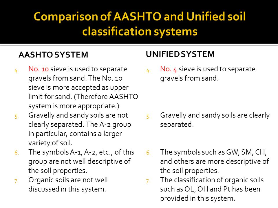 AASHTO SYSTEM 4.No. 10 sieve is used to separate gravels from sand.
