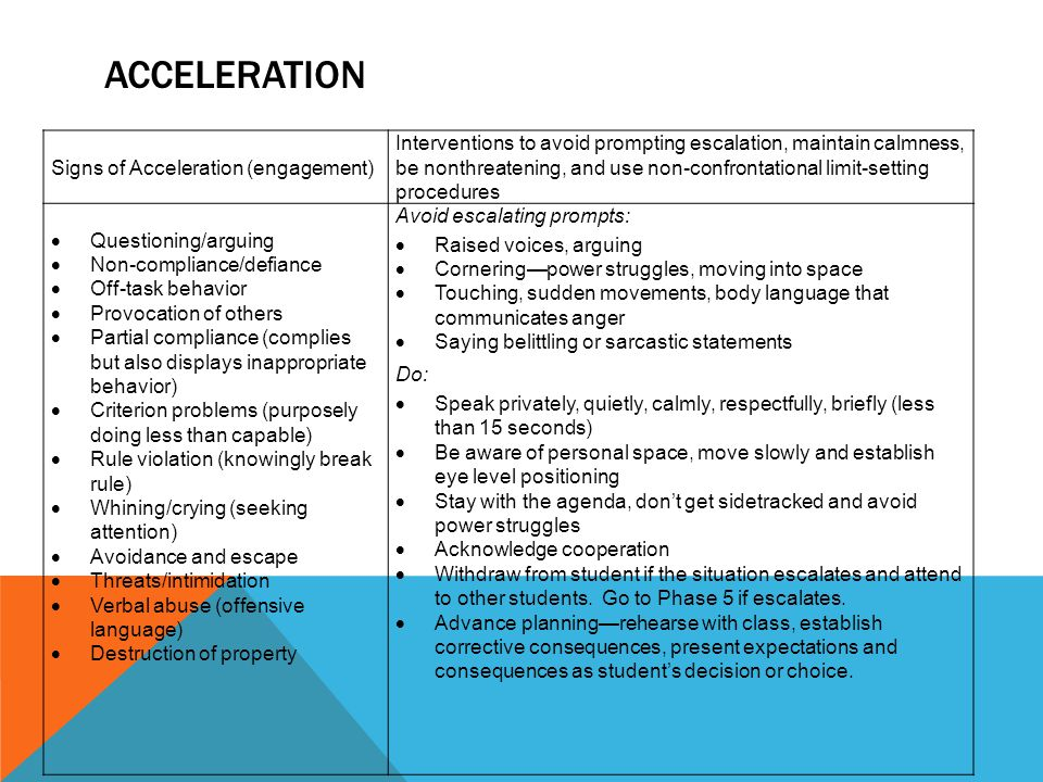 ACCELERATION Signs of Acceleration (engagement) Interventions to avoid prompting escalation, maintain calmness, be nonthreatening, and use non-confrontational limit-setting procedures  Questioning/arguing  Non-compliance/defiance  Off-task behavior  Provocation of others  Partial compliance (complies but also displays inappropriate behavior)  Criterion problems (purposely doing less than capable)  Rule violation (knowingly break rule)  Whining/crying (seeking attention)  Avoidance and escape  Threats/intimidation  Verbal abuse (offensive language)  Destruction of property Avoid escalating prompts:  Raised voices, arguing  Cornering—power struggles, moving into space  Touching, sudden movements, body language that communicates anger  Saying belittling or sarcastic statements Do:  Speak privately, quietly, calmly, respectfully, briefly (less than 15 seconds)  Be aware of personal space, move slowly and establish eye level positioning  Stay with the agenda, don't get sidetracked and avoid power struggles  Acknowledge cooperation  Withdraw from student if the situation escalates and attend to other students.