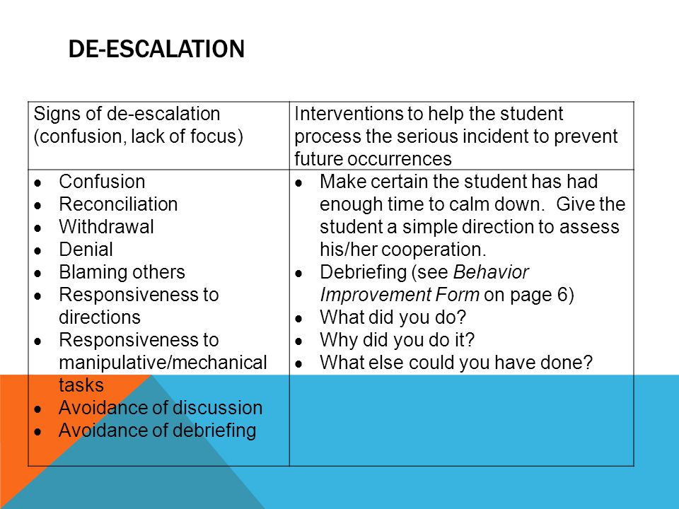 DE-ESCALATION Signs of de-escalation (confusion, lack of focus) Interventions to help the student process the serious incident to prevent future occurrences  Confusion  Reconciliation  Withdrawal  Denial  Blaming others  Responsiveness to directions  Responsiveness to manipulative/mechanical tasks  Avoidance of discussion  Avoidance of debriefing  Make certain the student has had enough time to calm down.