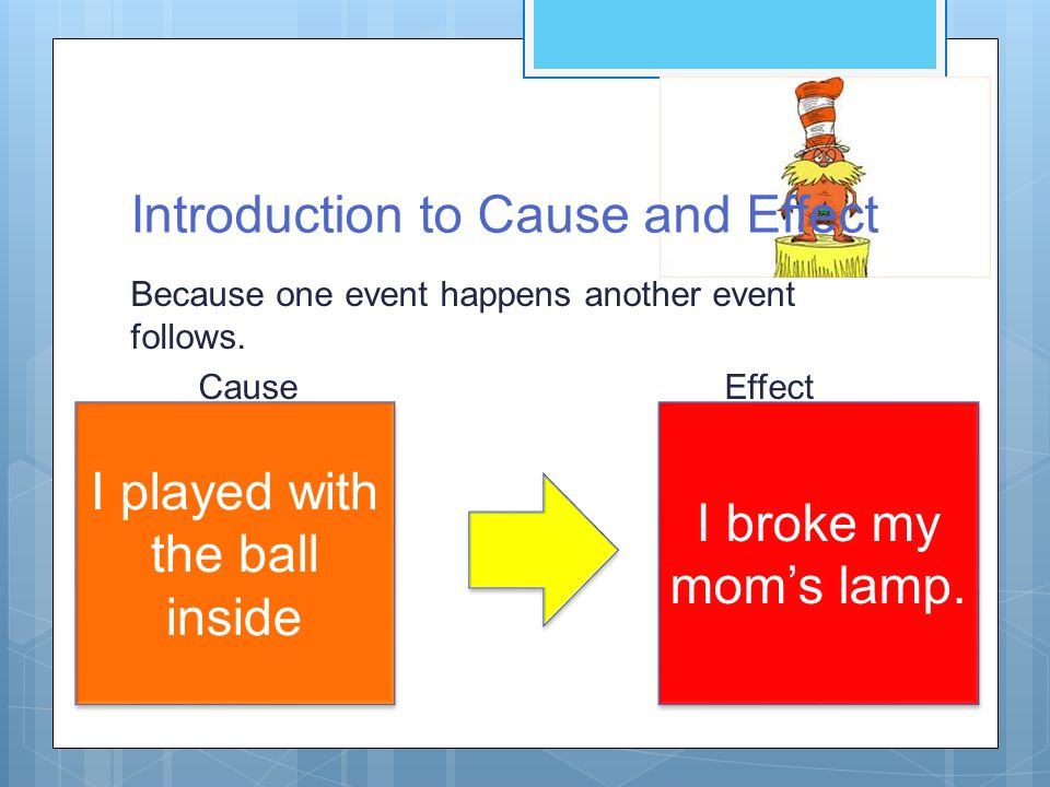 Introduction to Cause and Effect Because one event happens another event follows.