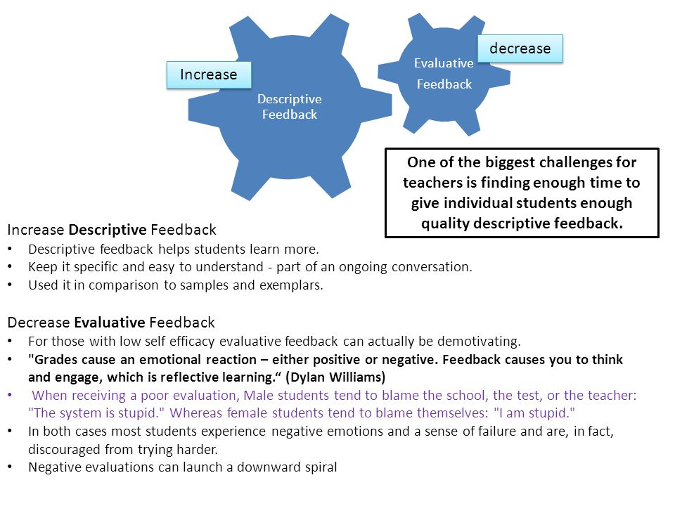 Increase Descriptive Feedback Descriptive feedback helps students learn more. Keep it specific and easy to understand - part of an ongoing conversatio