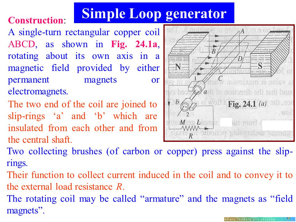 Simple Loop generator Construction: A single-turn rectangular copper coil ABCD, as shown in Fig.