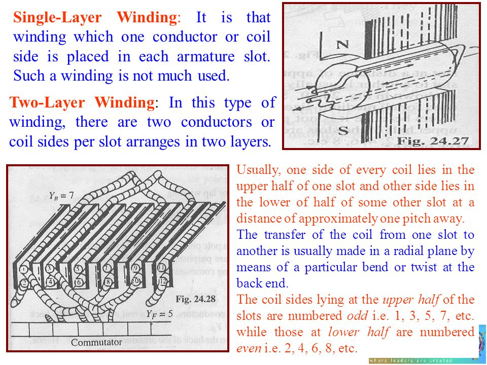 Single-Layer Winding: It is that winding which one conductor or coil side is placed in each armature slot. Such a winding is not much used. Two-Layer