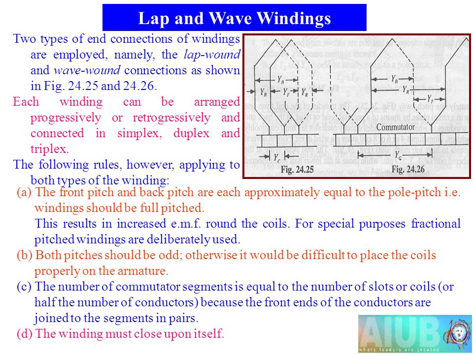 Two types of end connections of windings are employed, namely, the lap-wound and wave-wound connections as shown in Fig.
