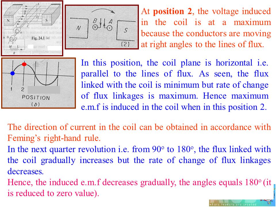 At position 2, the voltage induced in the coil is at a maximum because the conductors are moving at right angles to the lines of flux. In this positio