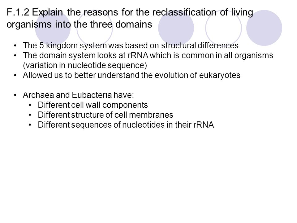 F.1.3 Distinguish between the characteristics of the three domains Complete this table: EubacteriaArchaeaEukarya Histones Introns Ribosomes Cell membranes Cell Walls Organelles