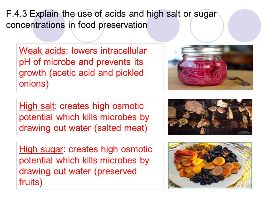 F.4.3 Explain the use of acids and high salt or sugar concentrations in food preservation Weak acids: lowers intracellular pH of microbe and prevents