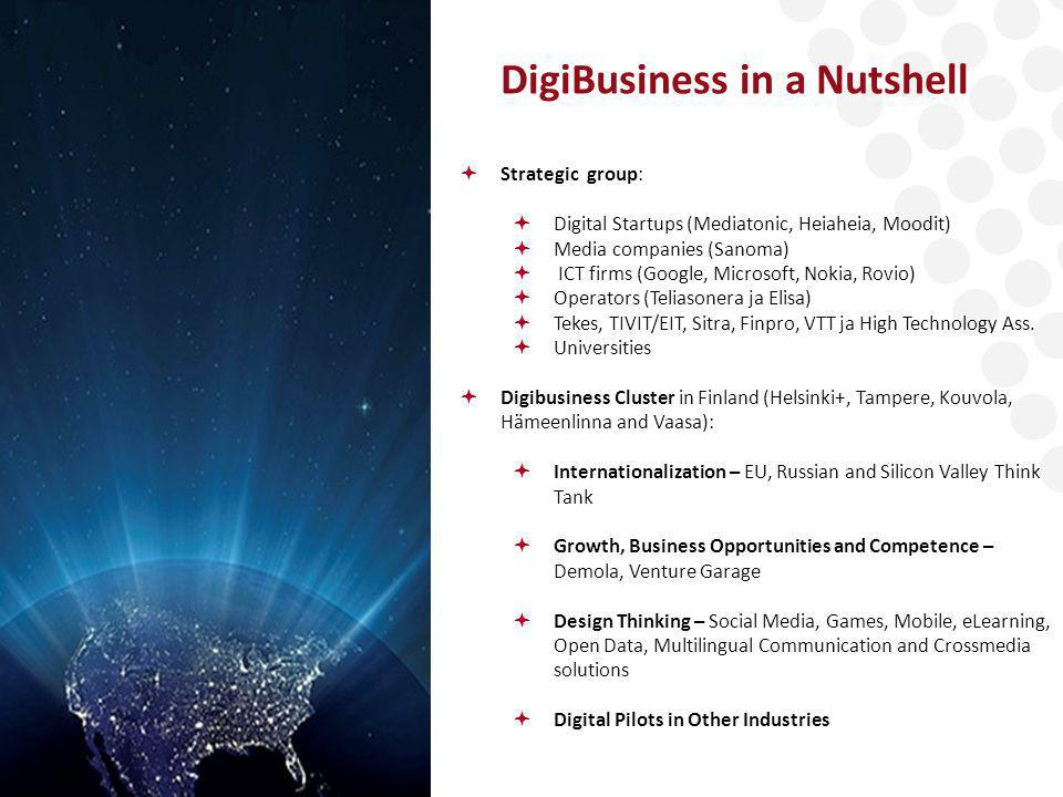 www.karismakonseptit.fi DigiBusiness in a Nutshell  Strategic group:  Digital Startups (Mediatonic, Heiaheia, Moodit)  Media companies (Sanoma)  ICT firms (Google, Microsoft, Nokia, Rovio)  Operators (Teliasonera ja Elisa)  Tekes, TIVIT/EIT, Sitra, Finpro, VTT ja High Technology Ass.
