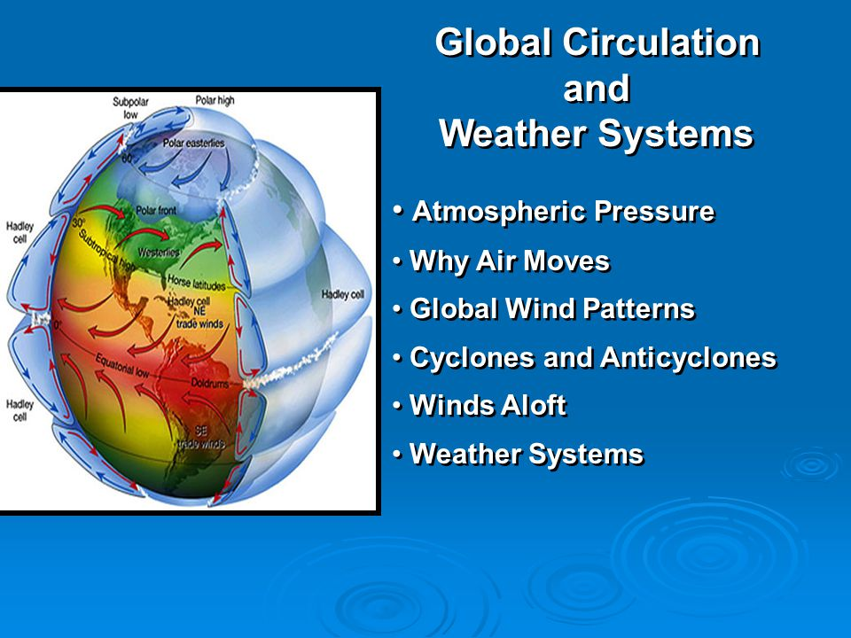 Global Circulation and Weather Systems Global Circulation and Weather Systems Atmospheric Pressure Why Air Moves Global Wind Patterns Cyclones and Anticyclones Winds Aloft Weather Systems Atmospheric Pressure Why Air Moves Global Wind Patterns Cyclones and Anticyclones Winds Aloft Weather Systems