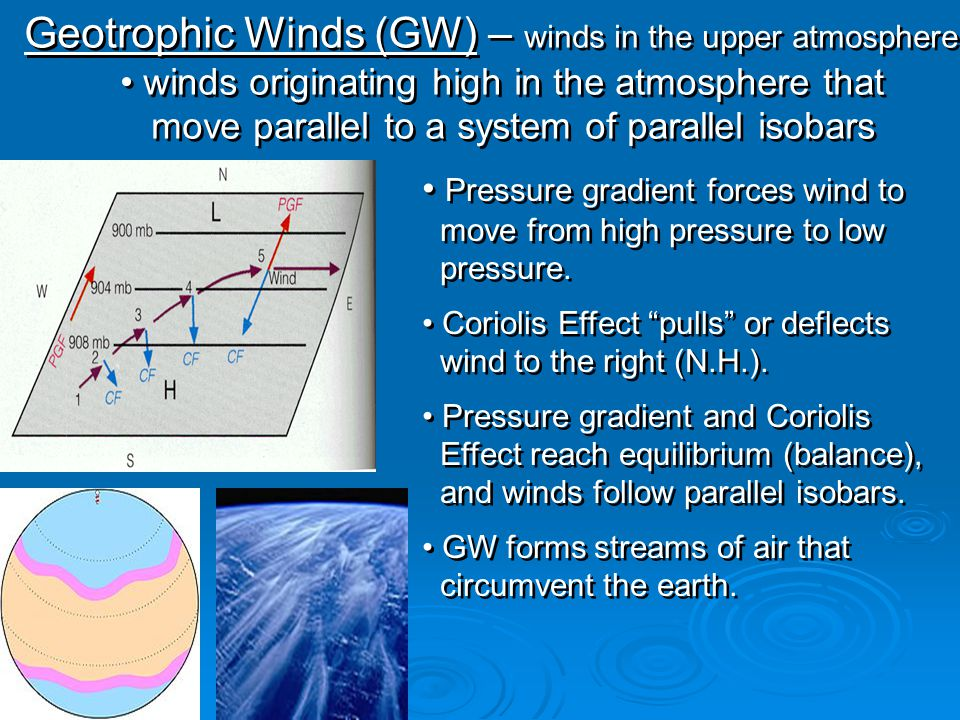 Geotrophic Winds (GW) – winds in the upper atmosphere winds originating high in the atmosphere that move parallel to a system of parallel isobars Geotrophic Winds (GW) – winds in the upper atmosphere winds originating high in the atmosphere that move parallel to a system of parallel isobars Pressure gradient forces wind to move from high pressure to low pressure.