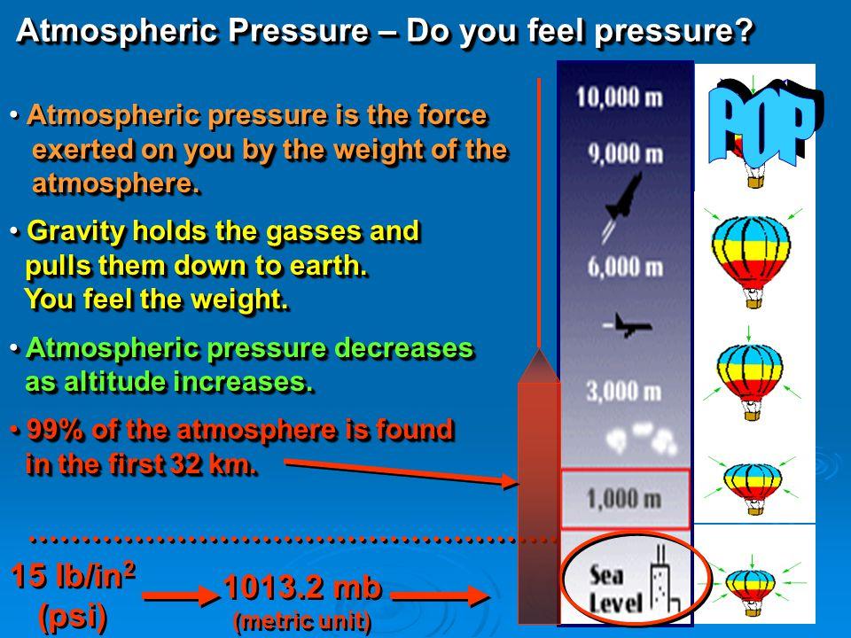 Atmospheric Pressure – Do you feel pressure.