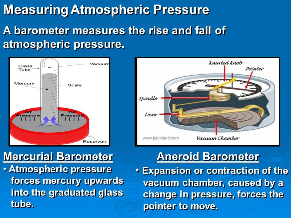 Measuring Atmospheric Pressure A barometer measures the rise and fall of atmospheric pressure.